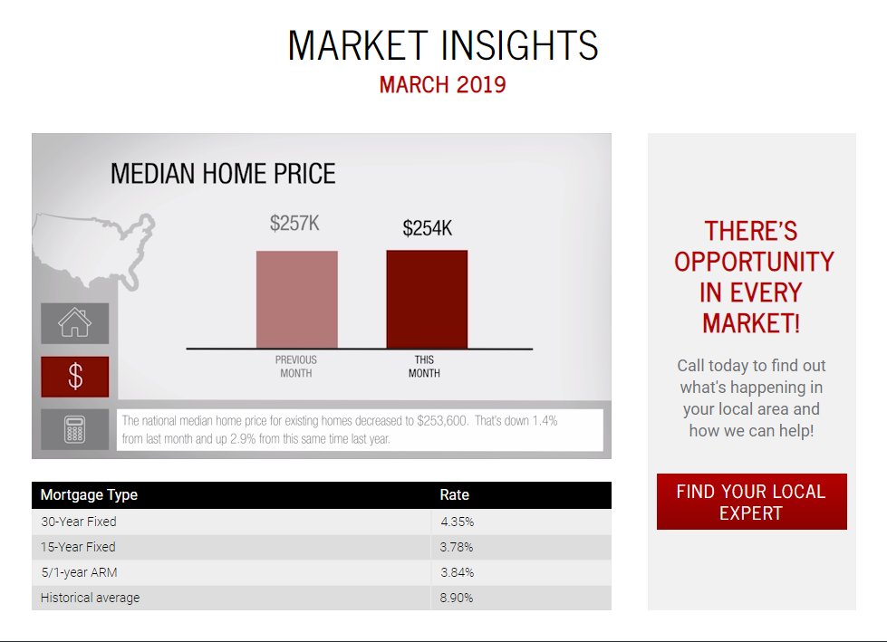 Keller Williams Realty This month in real estate March 2019 for Jean-Luc Andriot blog 031219