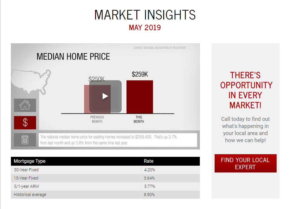 Keller Williams Realty This month in real estate May 2019 for Jean-Luc Andriot blog 051419