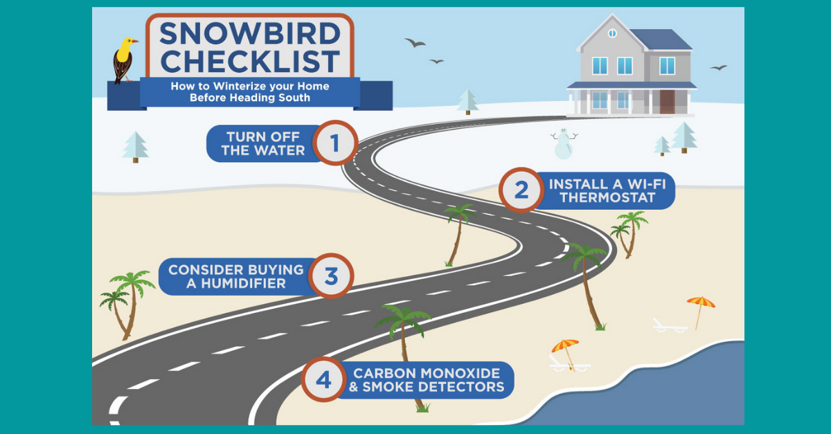 Snowbird checklist for Jean-Luc Andriot blog 042120